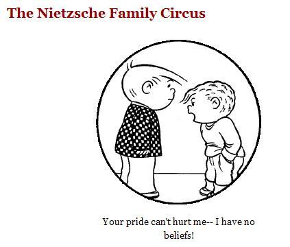 The Nietzsche Family Circus